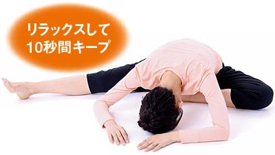 画像3: ひざの体軸ねじり①