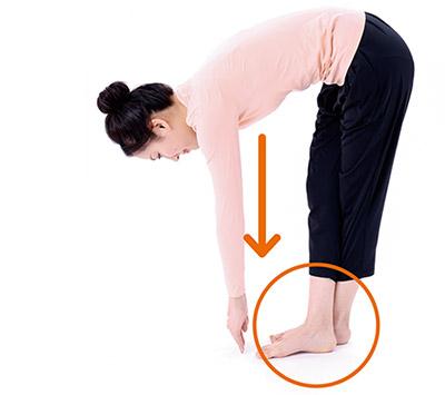 画像1: 腰の体軸ねじり③