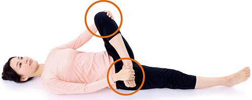 画像2: 股関節の体軸ねじり①