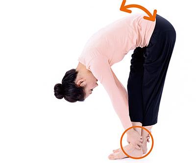 画像2: 腰の体軸ねじり④