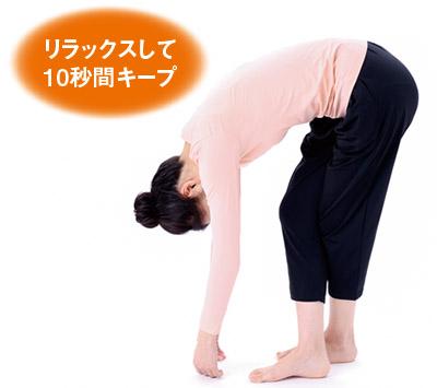 画像2: 腰の体軸ねじり③
