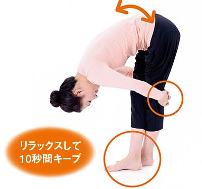 画像1: 腰の体軸ねじり④