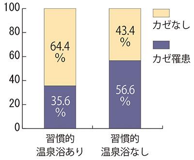 画像: (延永正、温泉科学1996;46;149-155の表1を改変し引用)