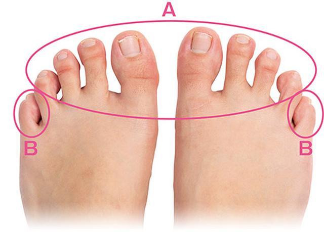 画像1: 足の裏で体の状況を診断:1