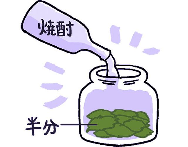 画像1: ヒキオコシ育毛剤の作り方と使い方