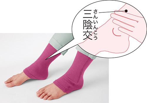 画像: 内くるぶしから指4本分上の周辺が温まるようにレッグウォーマーをはく。 ※歩くときはかかとまで上げる