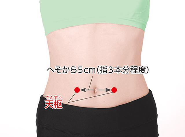 画像1: 胃腸の機能を調整して冷えに特効