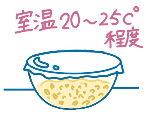 画像3: タマネギ麹の作り方