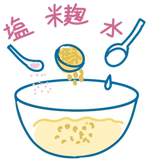 画像2: タマネギ麹の作り方