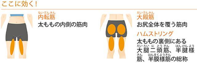 画像1: ① 丸いお尻と美脚をつくる「グルートブリッジ」