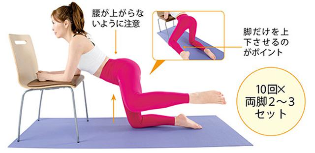 画像3: ②お尻の外側を鍛えて丸くする「アブダクション」