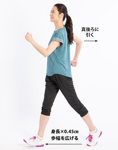 画像2: 3分早歩きのやり方