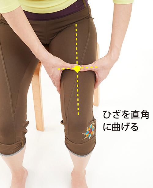 画像1: 糖尿穴の押し方