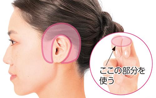 画像: 耳の周りをマッサージする