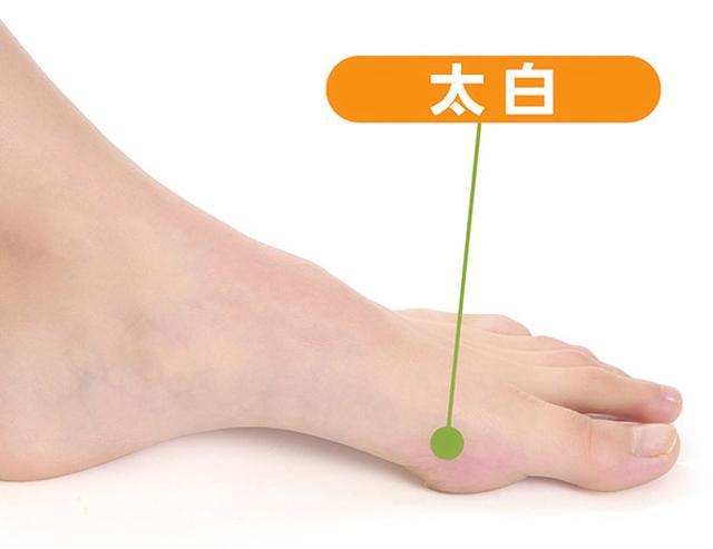 画像: 胃腸の調子を整える足のツボ