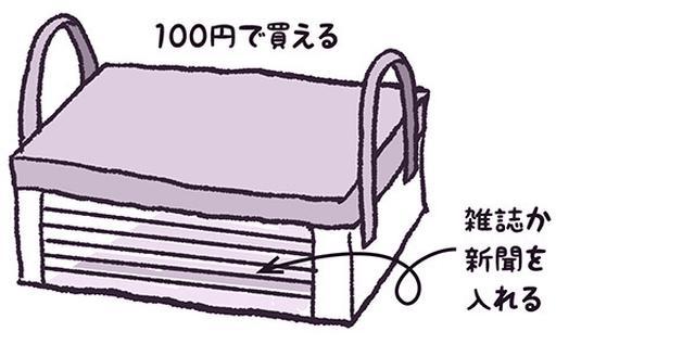 画像8: 踏み台の作り方