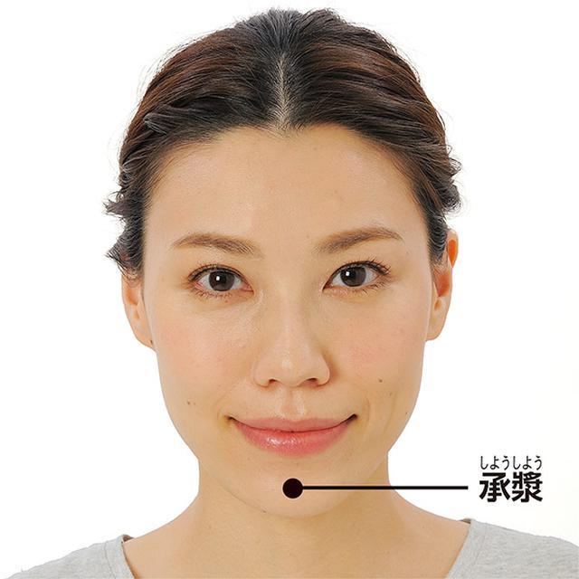 画像1: ❹ 顔のむくみ