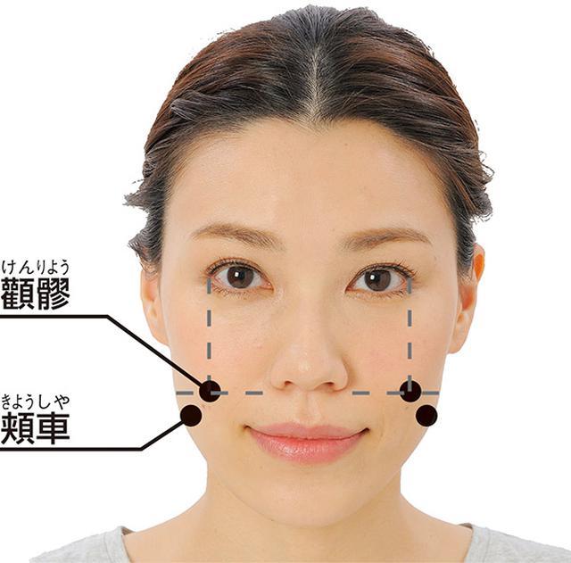 画像1: ❶ 顔のたるみ・ほうれい線