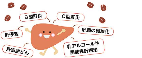 画像: コーヒーはまさに肝臓の薬!