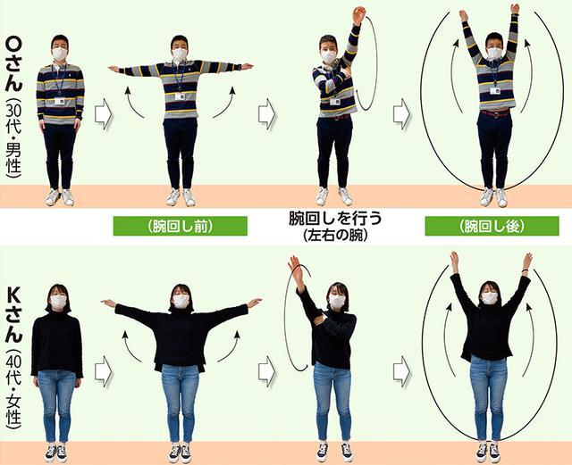 画像1: 【グルグル腕回し】肩の柔軟性が向上してコリや痛みが軽減  腰痛や股関節痛の改善にも