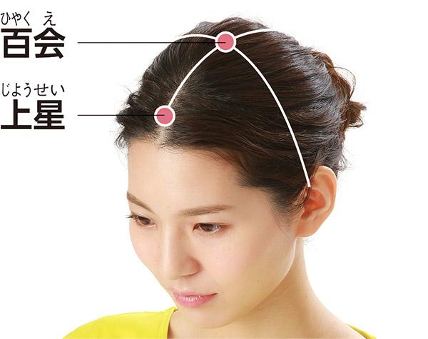 画像1: 鼻の症状によく効いて自律神経を調整する