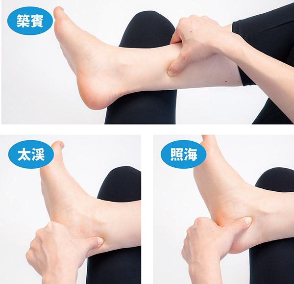 画像2: ②足のツボ