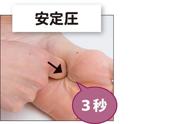 画像3: ■ もむときの手指の使い方