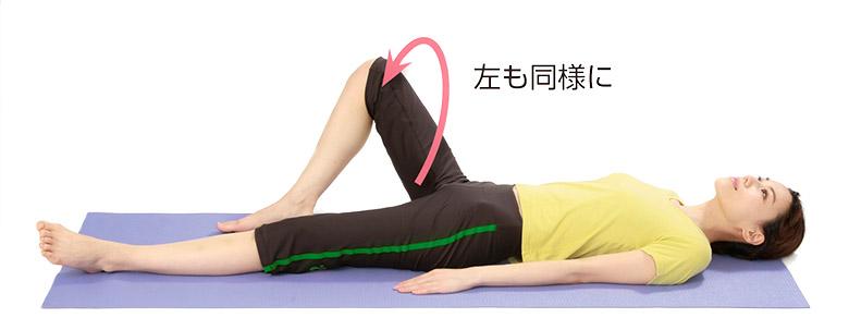画像3: 腰仙関節のズレをチェック
