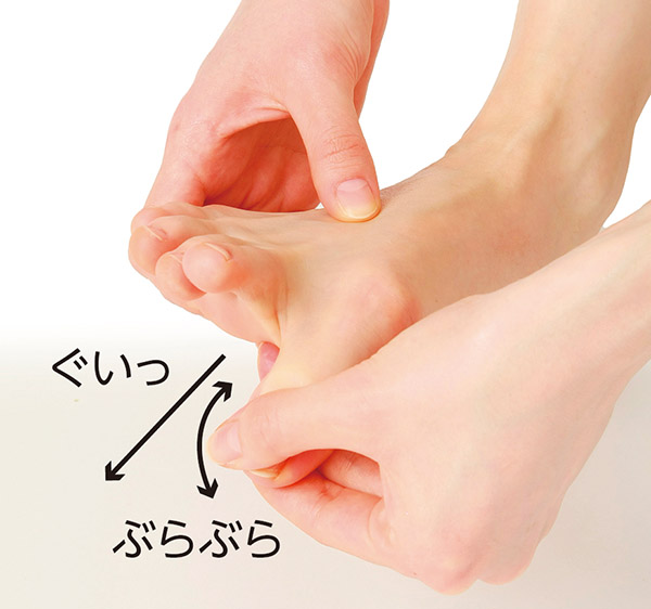 画像2: ① 足指ぶらぶら