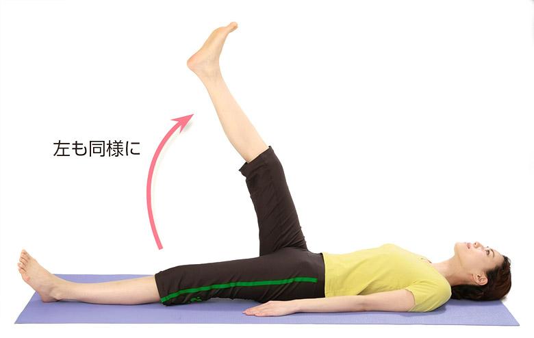 画像2: 腰仙関節のズレをチェック