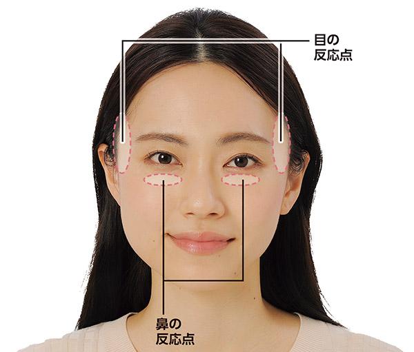 画像1: 顔さすりのやり方