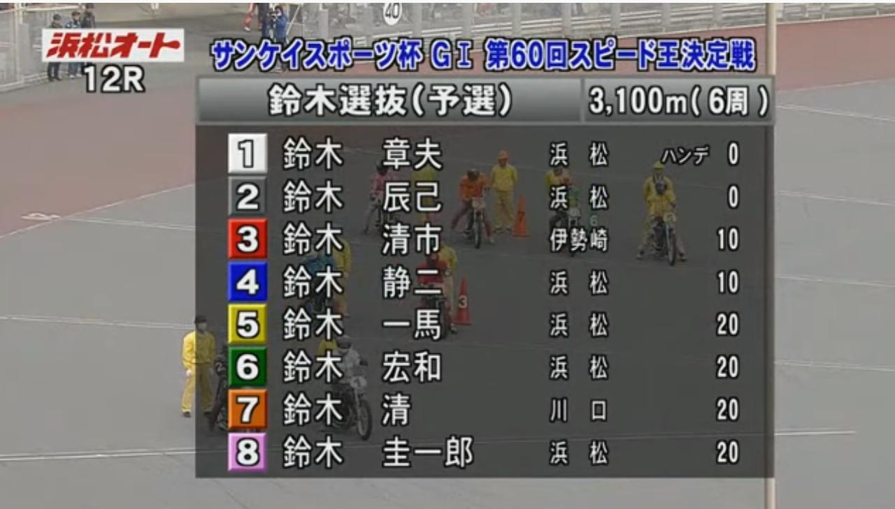 画像: 【スズキ万歳】あなたは全員が『鈴木さん』だけのレースを知っているか? 実況中継もミラクルすぎる!? -