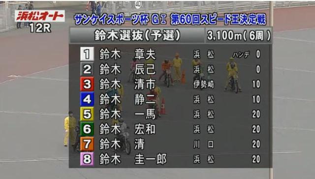 画像: 【おもしろ】あなたは全員が『鈴木さん』だけのレースを知っているか? 実況中継もミラクルすぎる!? - スズキのバイク!
