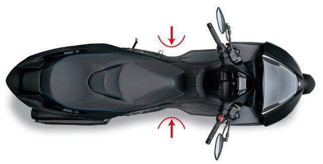画像3: バーグマン400の足つき性とライディングポジションは?