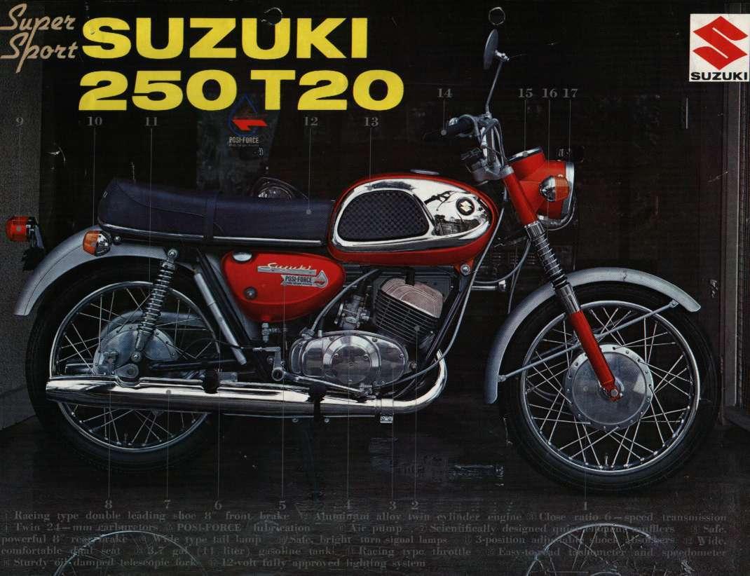 画像2: スズキ T20(1965年)