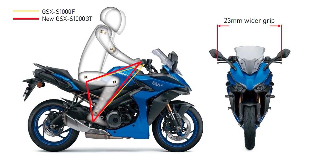 画像1: 足まわりとライディングポジションの最適化