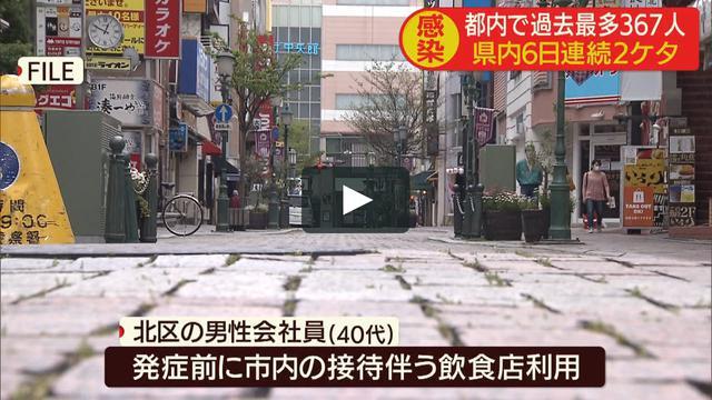 画像1: 0730yL vimeo.com
