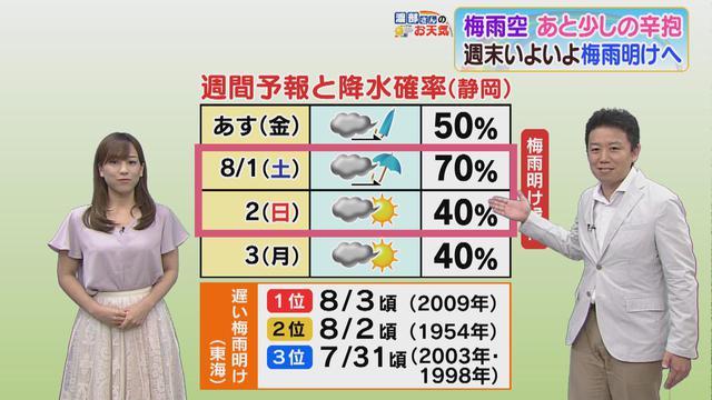 画像1: 【7月30日 静岡】渡部さんのお天気 梅雨明けは土曜?日曜?