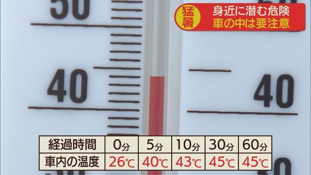 画像: 車内の温度変化