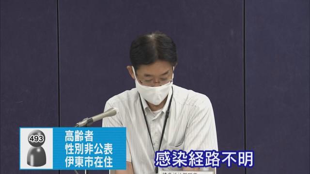画像1: 【新型コロナ】感染者減少傾向も経路不明の割合が急増 静岡県「夏休みで県外移動が増えた影響か」