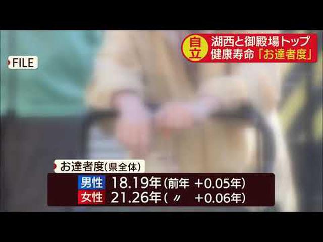 画像: 静岡県独自の「お達者度」 トップは男性が湖西市、女性は御殿場市 適度な運動や社会参加、食事がポイント youtu.be