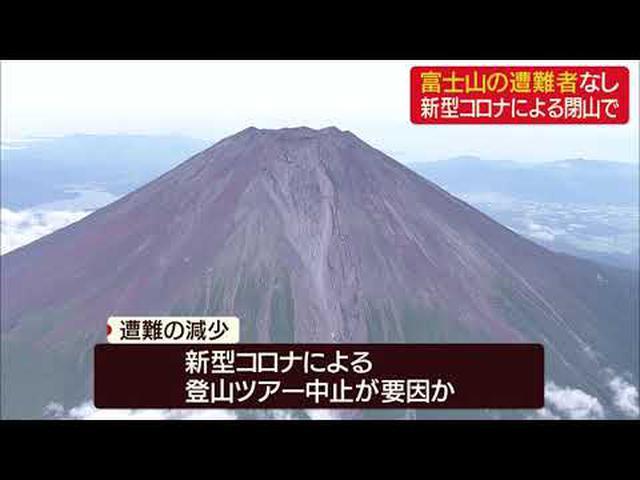 画像: 7-8月の山岳遭難激減…いずれも単独登山 登山ツアー中止が相次いだからか 静岡県 youtu.be