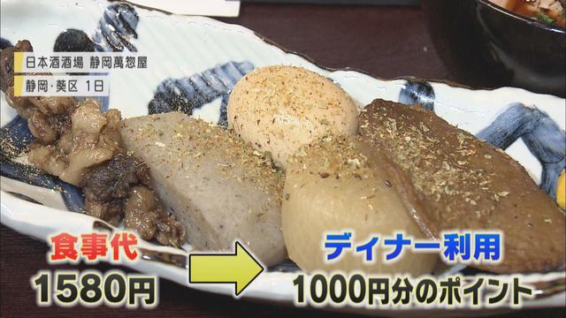 画像: ランチで500円、ディナーで1000円分のポイント