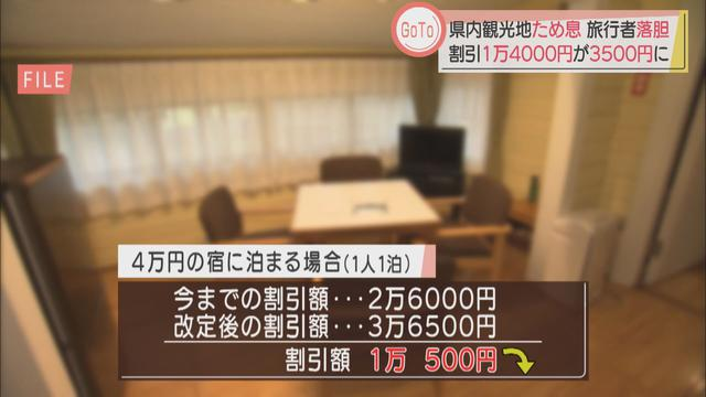 画像2: GoToトラベル割引率激減 値引額が1万4000円から3500円に? 静岡・熱海市、静岡市