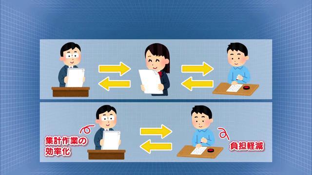 画像: 学校にも広がる「脱ハンコ」 デジタル化で簡略も…「使えない人が困ってしまう」と心配の声も 静岡市 youtu.be