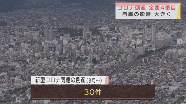 画像: 新型コロナ影響の倒産件数静岡は全国4番目