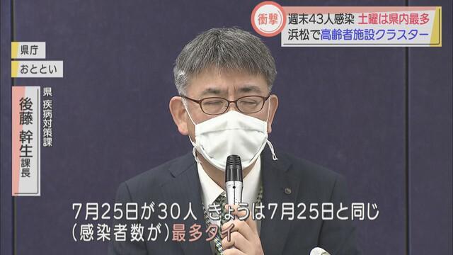 画像: 【新型コロナ】土日の感染者43人…相次ぐクラスターと市中感染が要因? 静岡県