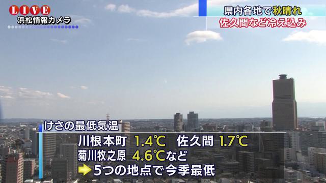 画像: 川根本町で1.4度、浜松市佐久間で1.7度 静岡県内5地点で12月上旬並みの冷え込み youtu.be