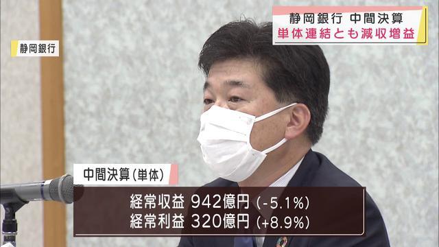 画像: 静岡銀行中間決算は減収増益 youtu.be