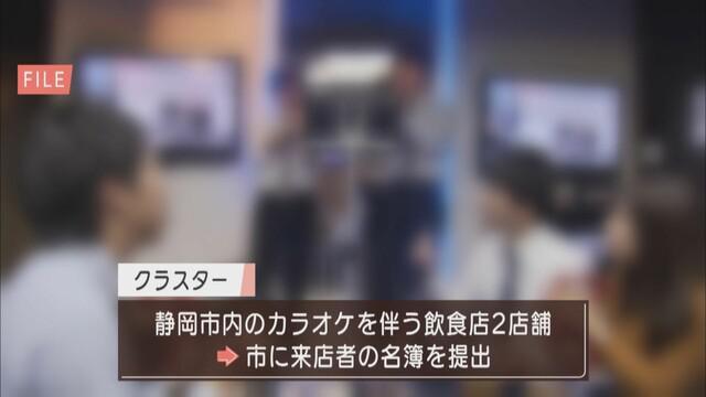 画像: 静岡市の飲食店2店舗でもクラスター  「マスクして歌うよう強制するのは難しい」